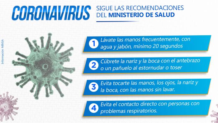 Coronavirus - Ideeleradio (Recomendaciones del Ministerio de Salud) 1